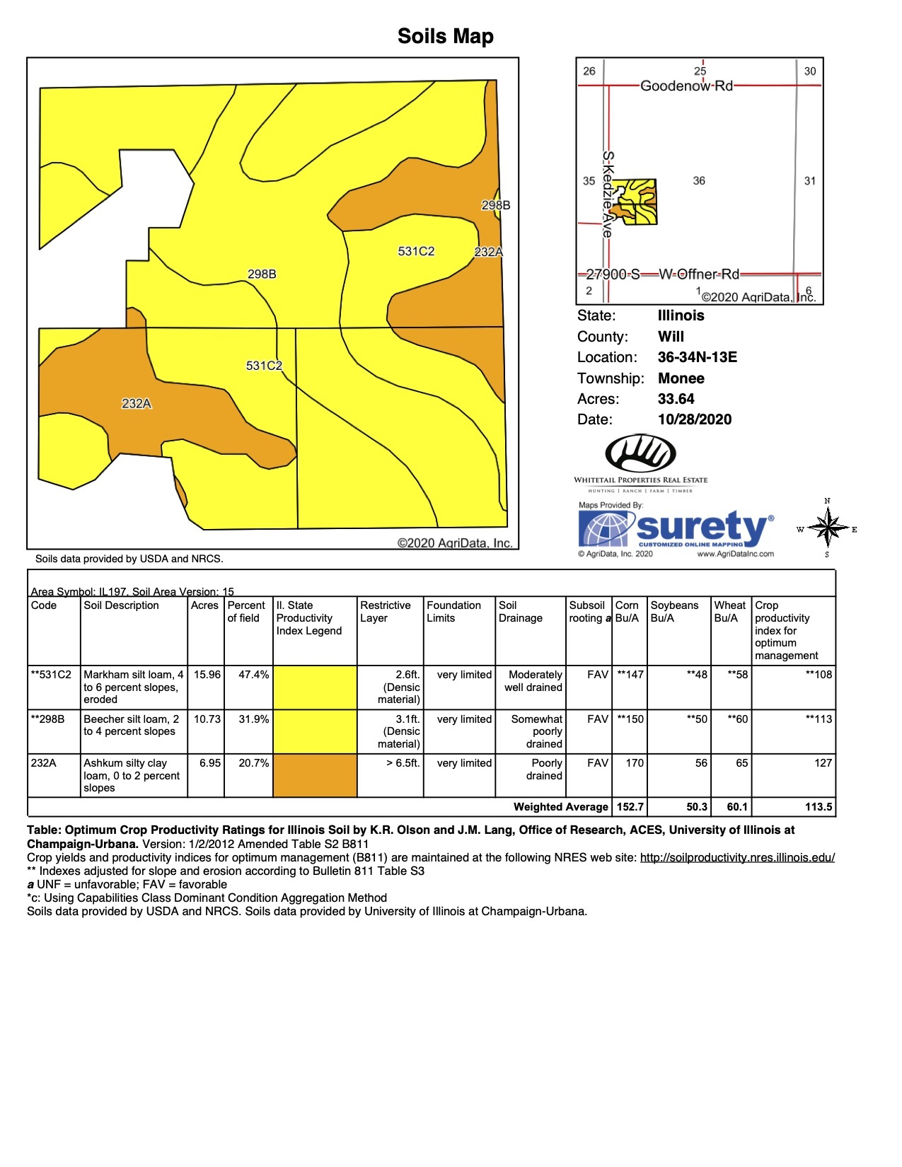 Soil Map Tract1
